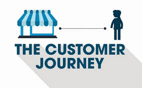 Customer Journey Mapping Tools Marktanteil und Wachstum 2019 bis 2025| Microsoft, Gliffy, Canvanizer