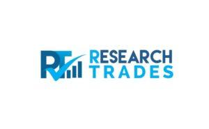 Globale Windeln für Erwachsene Marktgröße, Aktie und Analyse 2018 – 2025