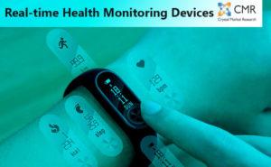 Real-Time Gesundheitsüberwachung Geräte Marktanalyse Wachstum Rate-2018 bis 2023