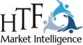 Wafer-Keks Marktüberblick, Entwicklung & Wachstum prognostiziert für die nächsten fünf Jahre zu bewerten