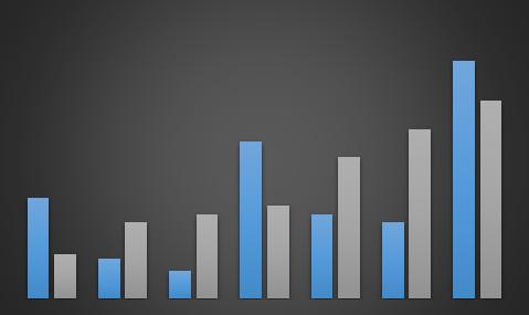 White Top Linerboard Marktpotenzial Wachstum, Größe und Anteil, Nachfrage und Analyse der wichtigsten Player - Prognosen bis 2023