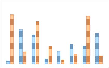 Blutbeutelmarktanalyse, aktuelle Trends und regionales Wachstumsprognose nach Typen und Anwendungen 2018