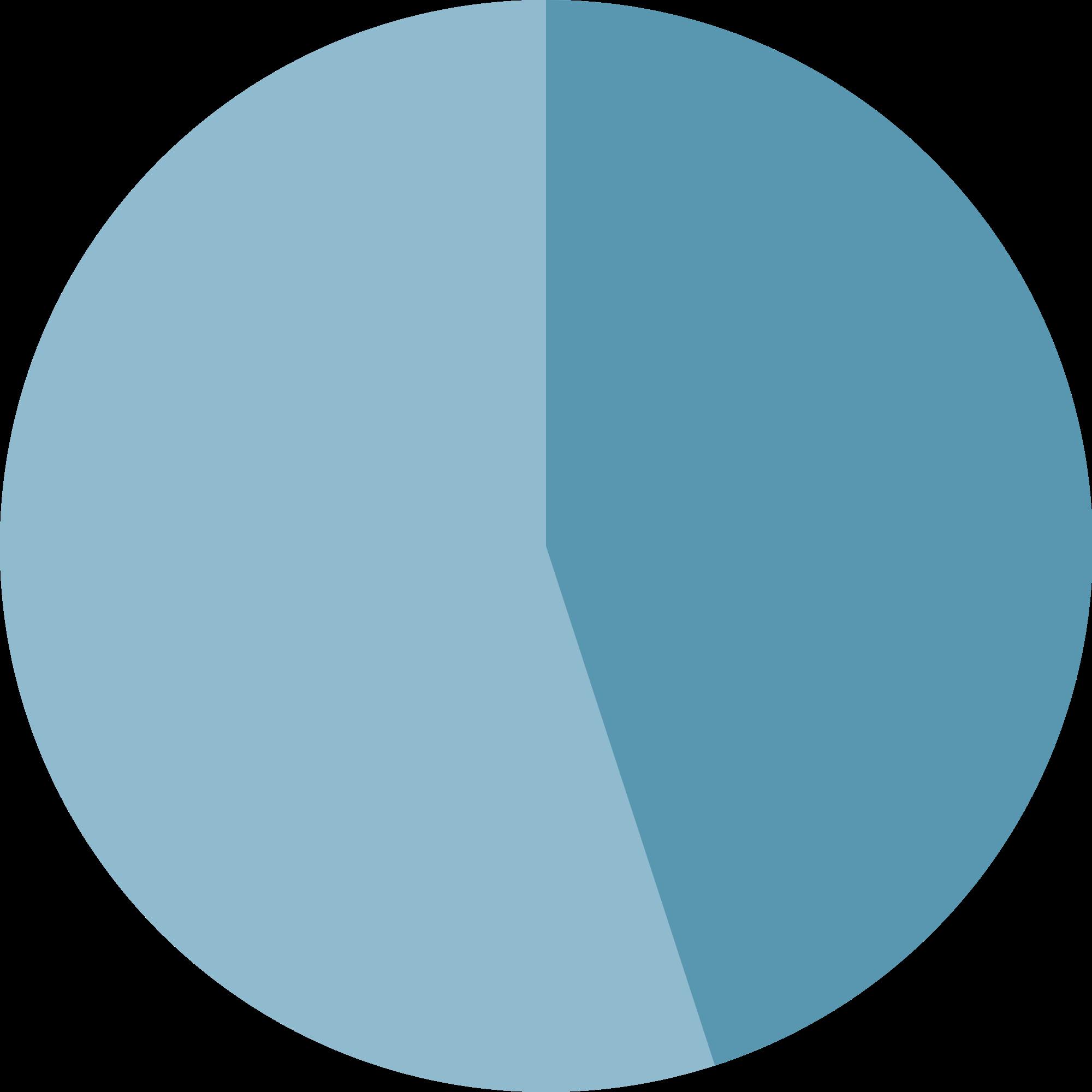 Markt für Reisnudeln nach Schlüsselakteuren, Wachstumsfaktoren, Regionen und Anwendungen, Industrieprognose bis 2023