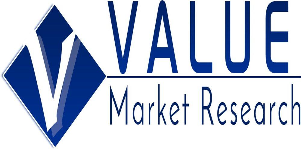 Globaler Mietwagenmarktbericht 2018 | Neueste Entwicklungstrends, Top-Key-Player-Analyse und zukünftiges Wachstum bis 2025