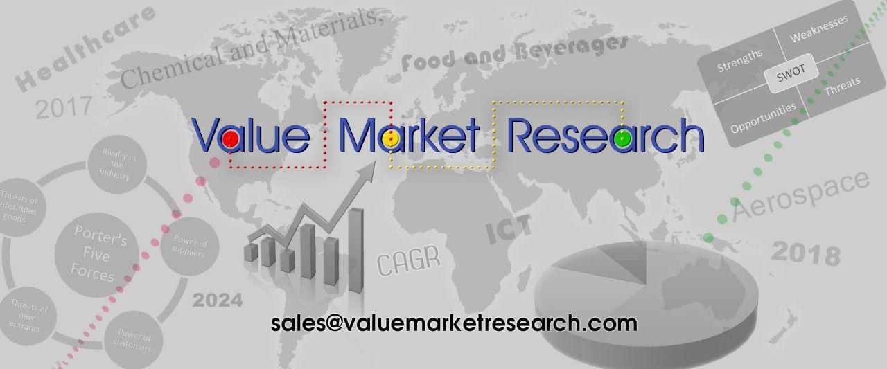 Markt für nichtinvasive Blutzuckermessgeräte | Key Players, Größe, Aktie und Prognose Research Report 2018-2025