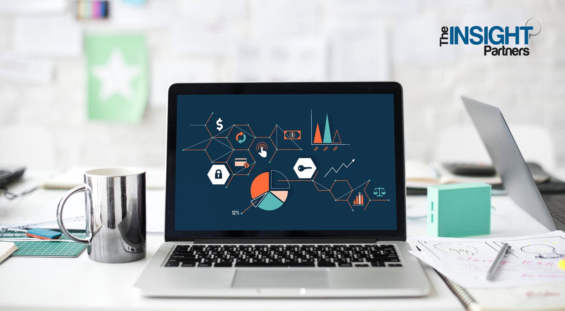 Enterprise Contract Management Marktübersicht, Chancen, Analyse, Ausblick, Wachstumsauswirkungen und Nachfrageprognose bis 2027