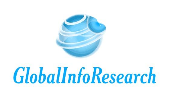 Der Markt für globale Gastrennmembranen wurde 2018 mit 509 Millionen US-Dollar bewertet