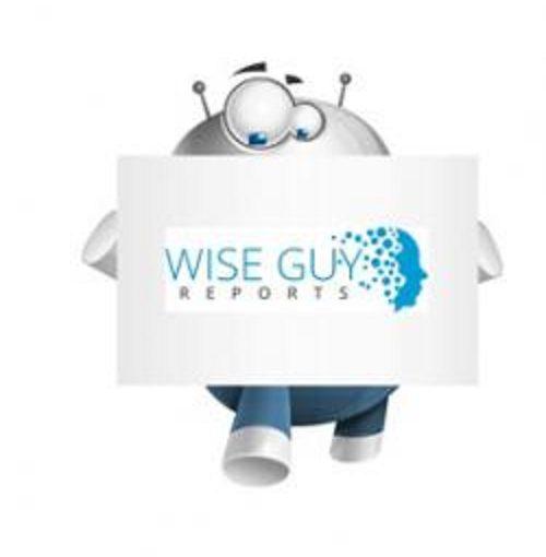 Global Bubble Gum Market 2020: Schlüsselanbieter, Trends, Analyse, Segmentierung, Prognose bis 2025
