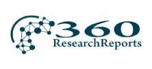Blast Resistant Glass Market - Global Countries Data, 2020 Global Industry Size, Share, Forecasts Analysis, Unternehmensprofile, Marktgröße & Wachstum, Wettbewerbslandschaft und Schlüsselregionen 2026 Verfügbar bei 360 Forschungsberichten