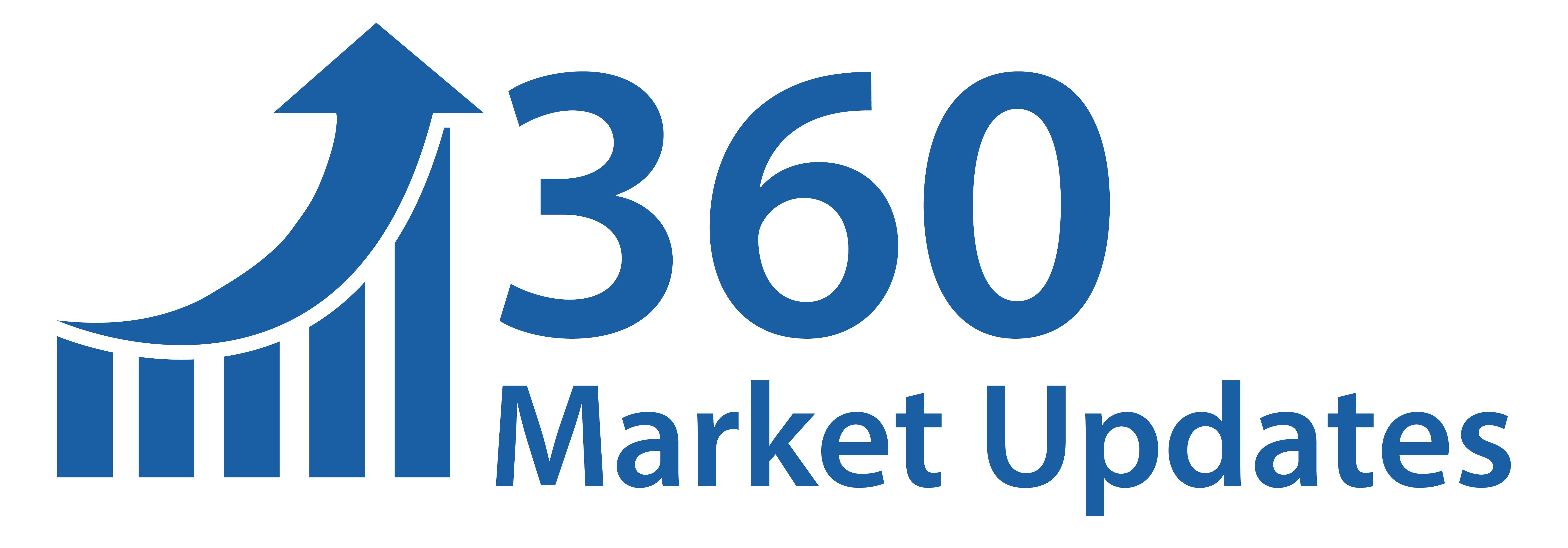 Global Biobanking Market Size, Anteil 2020 Industrie wächst schnell mit der jüngsten Nachfrage, Trends, Entwicklung, Umsatz und Prognose bis 2025 - sagt 360marketupdates.com