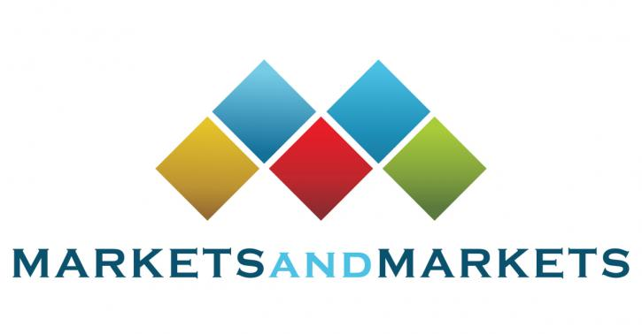 Markt für Beschichtungsanlagen soll bis 2023 27,7 Milliarden US-Dollar erreichen