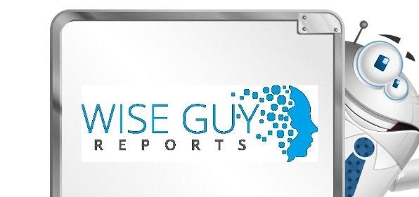 Walkie Talkies Market 2020 Global Key Vendors Analyse, Umsatz, Trends & Prognose bis 2026