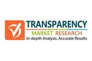 Frühe Auswirkungen von COVID-19 auf den 3D-Sensormarkt - Exklusiver Bericht von Transparency Market Research