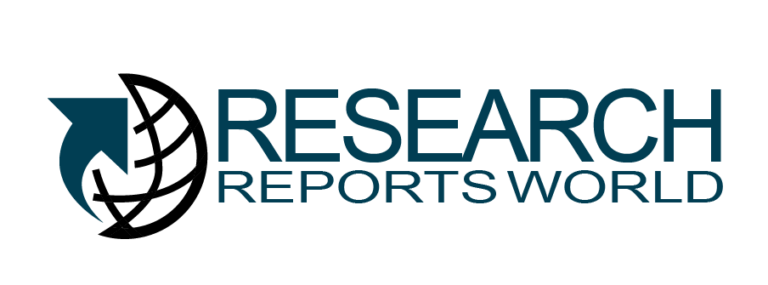 Global Helicobacter Pylori Testing Market impact of COVID-19 on Share, Size 2020 Movements by Growth Status, Trend Analysis, Revenue Expectation to 2025 Research Report by Research Reports World