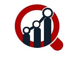 Datenspeicher-Marktanteilsanalyse im Gesundheitswesen, Wachstumsschätzung, neue Trends, COVID-19 Impact, Leading Players, Anwendungen bis 2025