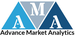 Cybersicherheitsmarkt im Gesundheitswesen weist atemberaubende Wachstumspotenziale auf | Generieren Sie massive Einnahmen bis 2026 | Symantec, Northrop Grumma, Palo Alto Networks