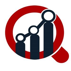 Marktgröße, Anteil, Wachstumsprognose, Wettbewerbslandschaft, Geschäftschancen und Branchenherausforderungen   COVID-19 Auswirkungen