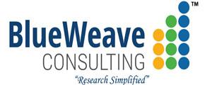 Der globale Wasserfiltermarkt wird im Prognosezeitraum 2020-2026 voraussichtlich um 7,10 % wachsen – Blueweave Consulting