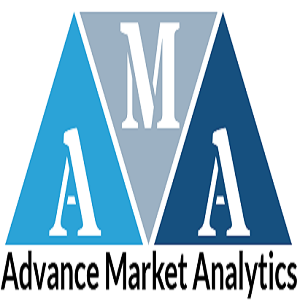Internet der Dinge Software-Markt boomt weltweit | Google, Amazon Web Services, Intel