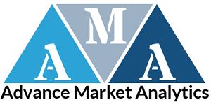 Drohnenüberwachungsmarkt boomt weltweit   Aerodyne Group, Cyberhawk Innovations, Martek Aviation