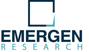 Counter UAS Market Size auf Wert 44,89 Milliarden USD Wachstum bei 26,8% CAGR bis 2027; IndustrieUmsatz, Statistik, Prognose von Emergen Research