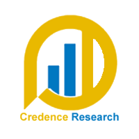 Silver Nanowires Markt wird voraussichtlich 1.754 MN Größe bis 2027 berühren
